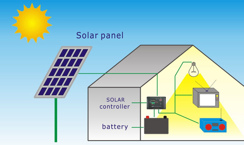 соларна система за ток