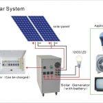 соларна система