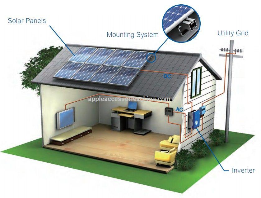 соларна система за дома